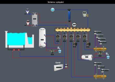 Schéma vytápěcí soustavy a vzduchotechniky