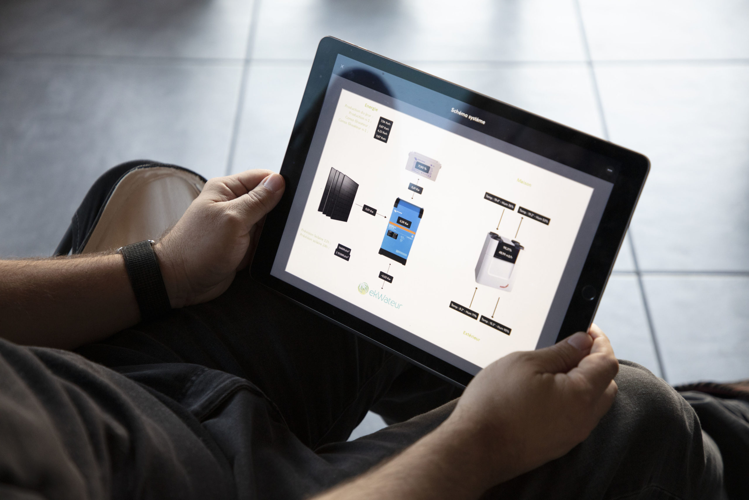 Prohlížení na iPadu