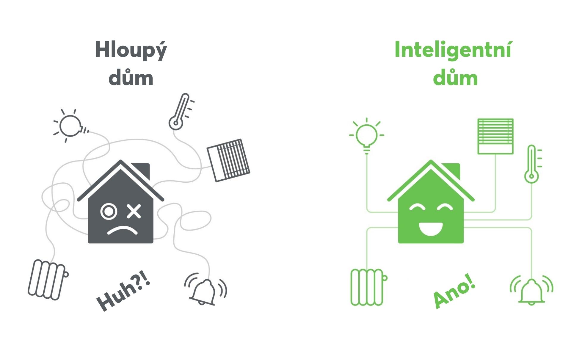 Hloupý vs inteligentní dům