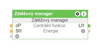 Zátěžový manager v Configu