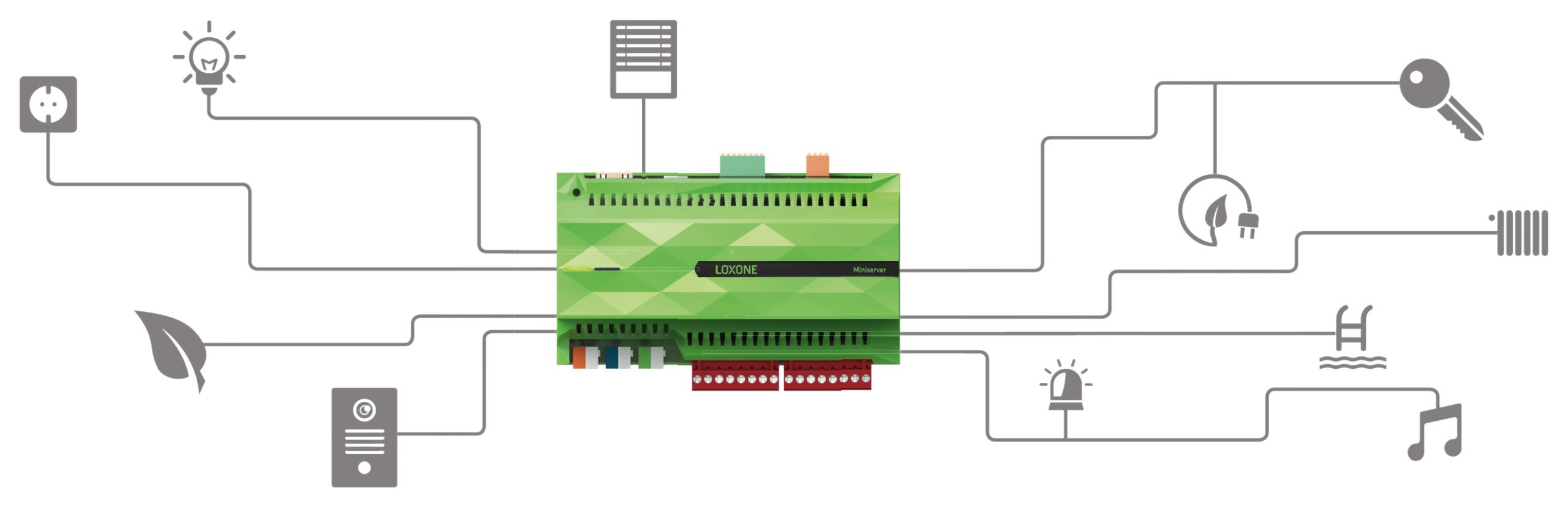 Miniserver propojený s mnohými dalšími funkcemi