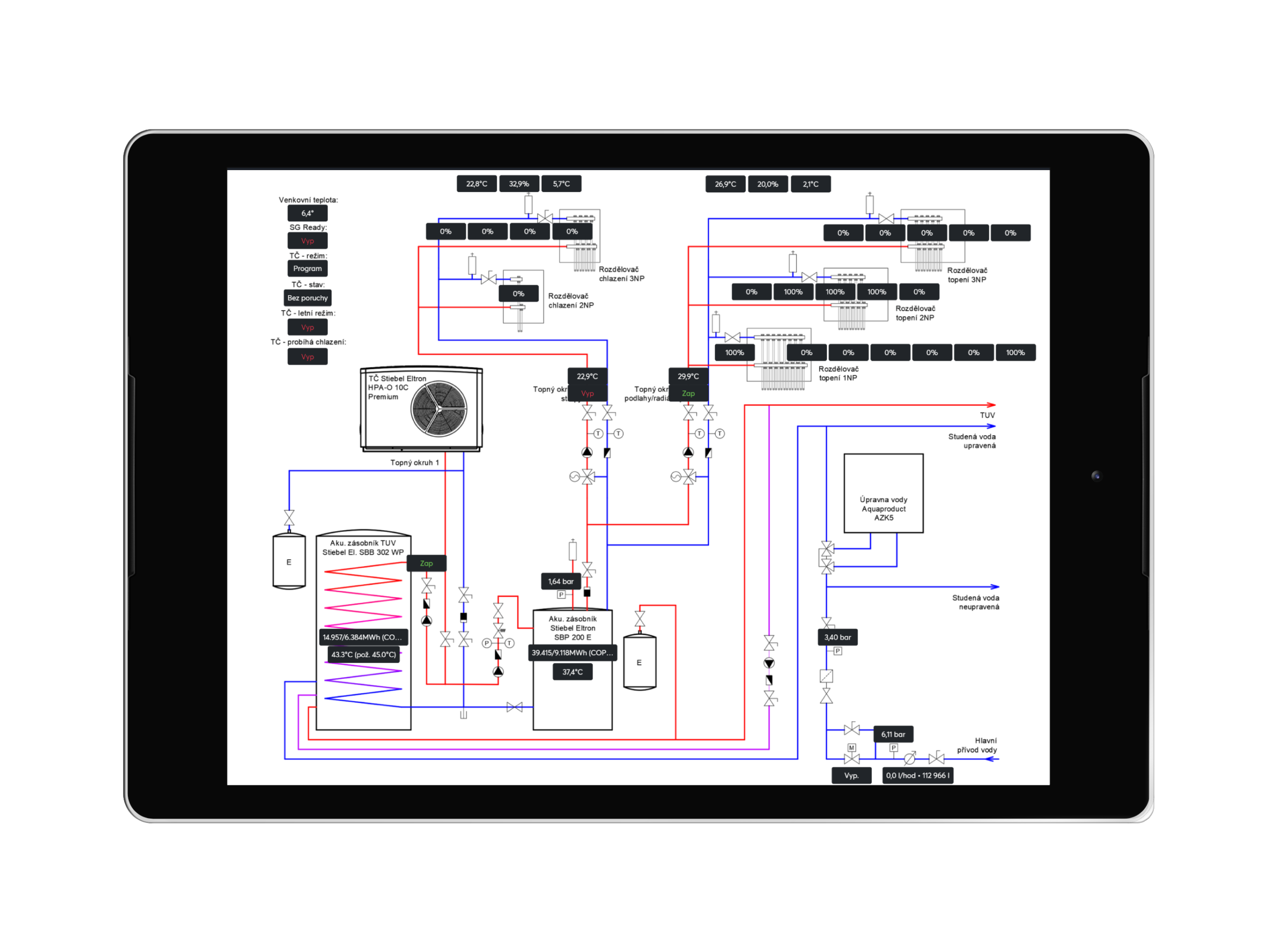 Grafická vizualizace objektu
