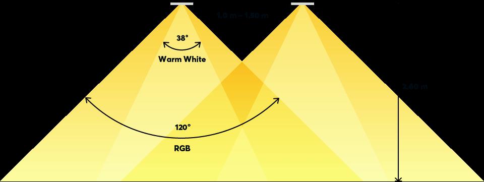 Nákres osvětlení