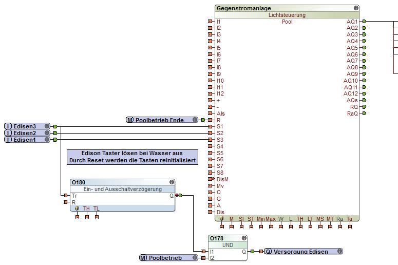Umsetzung der Tasten in Loxone Config