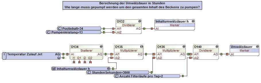 Umsetzung der angepassten Filterdauer in Loxone Config