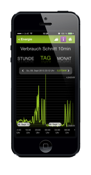 Dating-site-apps für das iphone