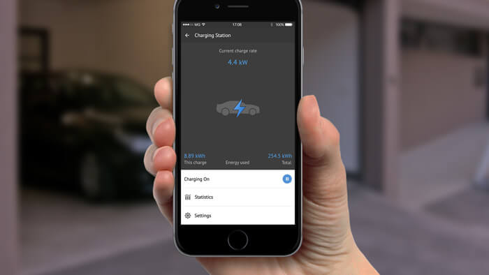 Volle Integration ins Loxone Smart Home