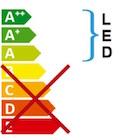 Loxone LED Spots Energieklasse A++