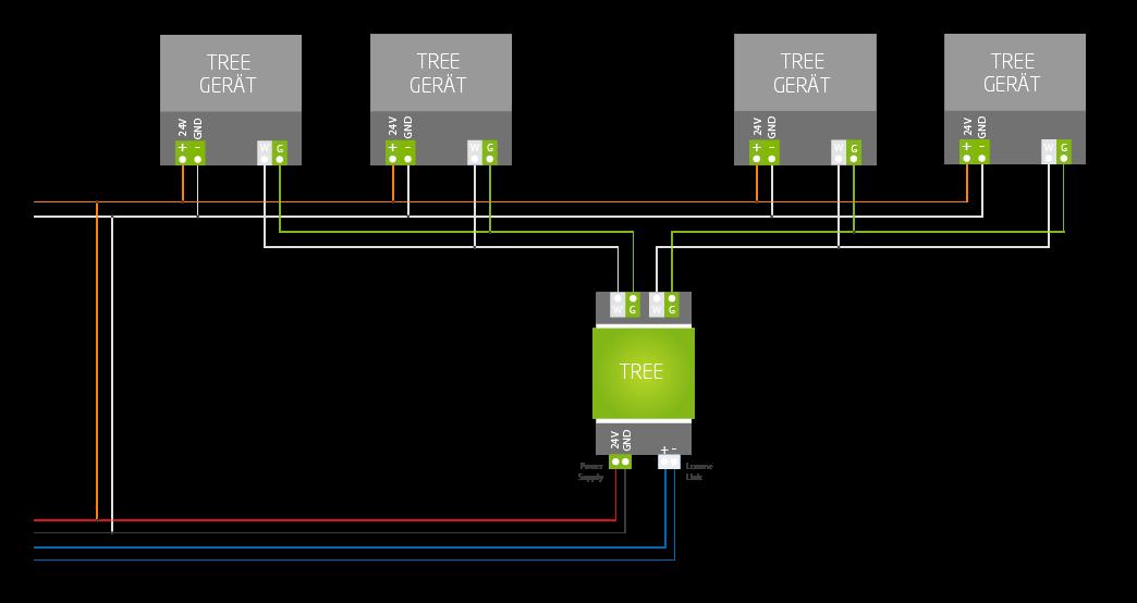 loxone-tree-wiring-zk3