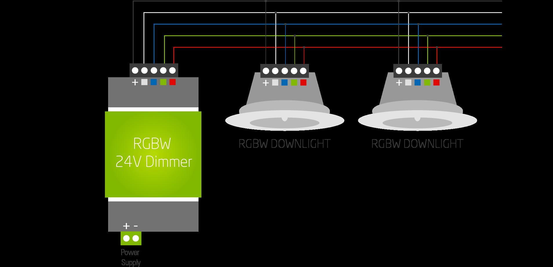 Inbetriebnahme des LED Spot RGBW  V1   Loxone Dokumentation