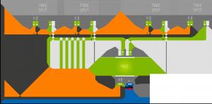 DOC_Loxone_Tree_Wiring