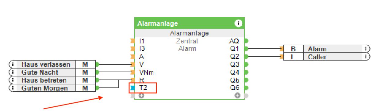Alarmanlage