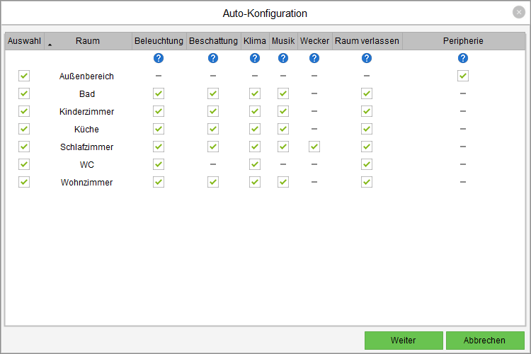 auto-konfig