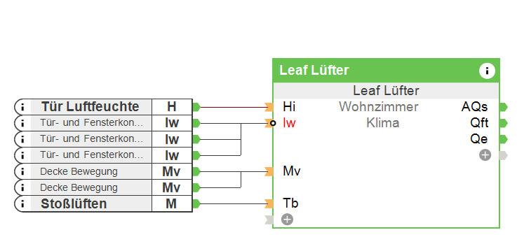 config leaf