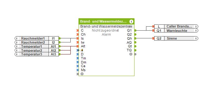 brand_wasser_bsp