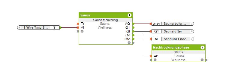 sauna_bsp