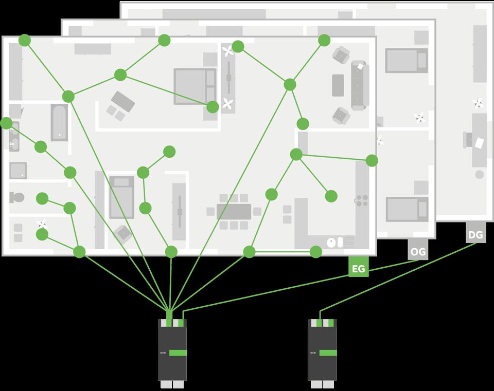 Tree Cable - ein Kabel für alle Tree Produkte