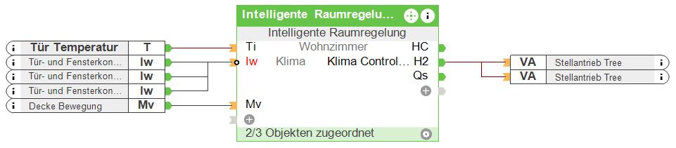 Intelligente Raumregelung