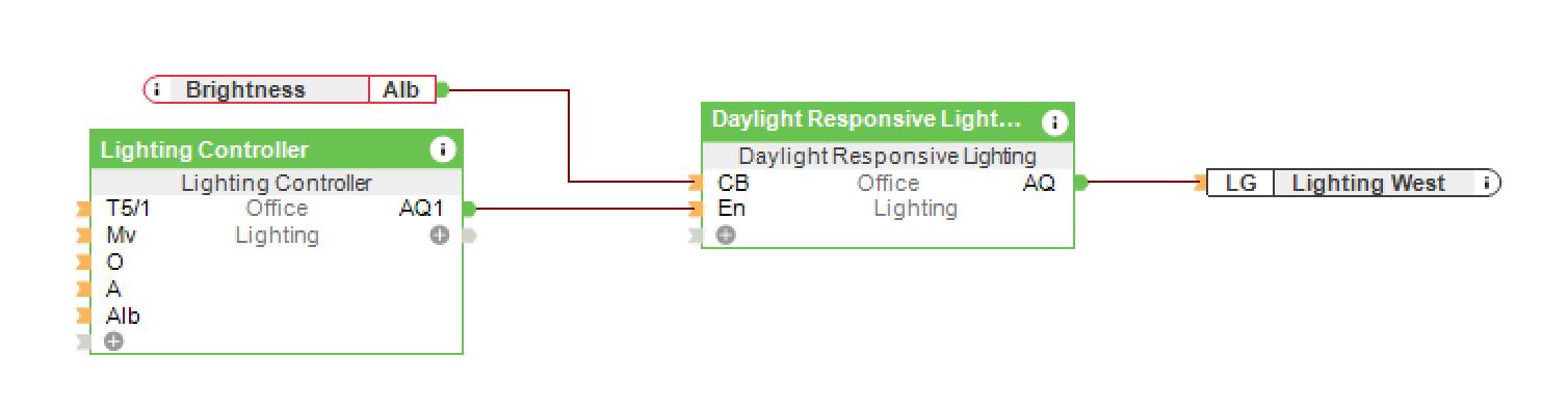 Bausteine Brightness Controller