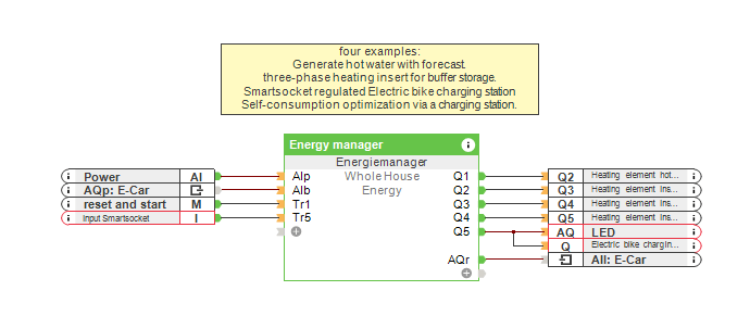 Excess Solar Energy Management - Loxone Config Screenshot