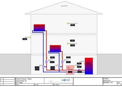 Anlagenschema - Heizung mit Boilderladung