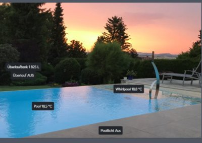 Anlagenschema - Pool