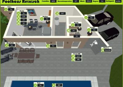 Anlagenschema - Poolhaus 3D