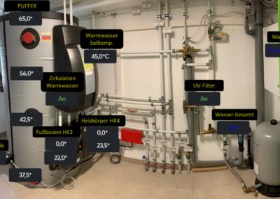 Anlagenschema - Visualisierung des kompletten Haupttechnikraumes (von Stefan H.)