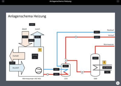 Anlagenschema - Wärmepumpe (von Marcel Z.)