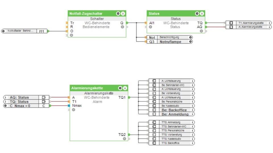 Visualisierung Config