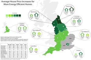 How EPC can influence house prices