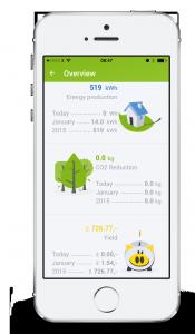 Smart Heating Statistics