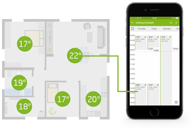 multi zone heating a better alternative to smart thermostats loxone smart home automation uk. Black Bedroom Furniture Sets. Home Design Ideas