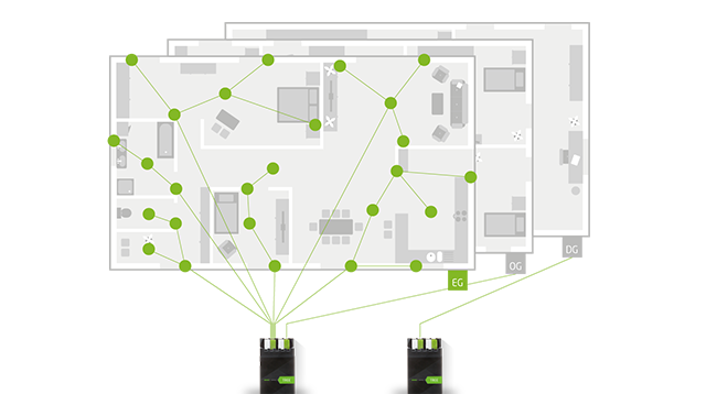 Loxone Tree A New Era For Smart Home Technology Simple House Wiring Diagram Examples Electric Board Connection Diagram Switchboard Connection Diagram