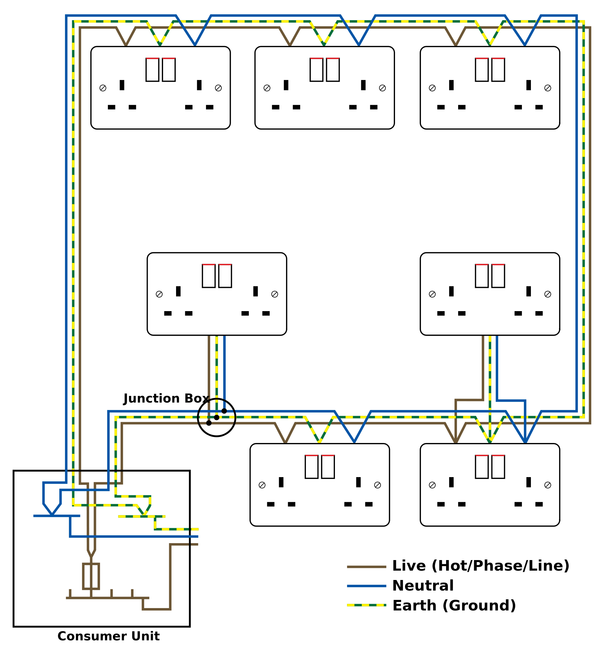 Wall Socket Wiring Diagram | Wiring Diagrams on