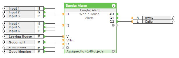 Loxone Config Burglar Alarm