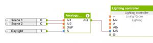 Config Analogue Multiplexer 2-Way