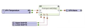 Analogue Watchdog Config