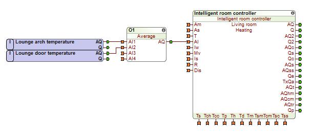 Example Loxone Config Average Function Block