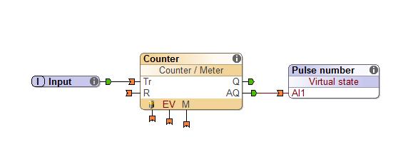 Example Screenshot Loxone Config Counter Function Block