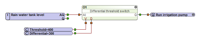Example Loxone Config Differential Threshold