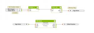Loxone EIB Blinds Shutdown Logic Example