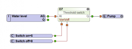 Example Screenshot of Loxone Config Threshold Switch Function Block