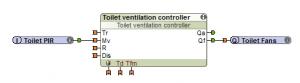 Toilet Ventilation Controller
