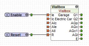 Wallbox Block