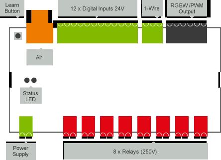 Diagram Loxone Multi Extension Air