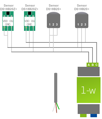 documentation loxone 1 wire extension