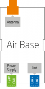 Airbase Extension Layout
