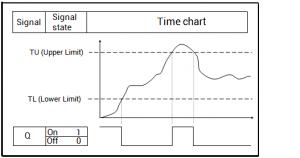 Analogue Watchdog Diagram