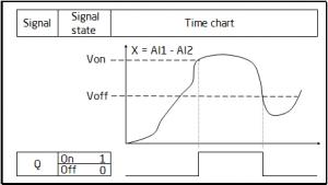 Comparator Diagram